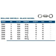 Okuma Rolling Swivels Black size 2